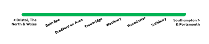 Cardiff to Portsmouth and Brighton