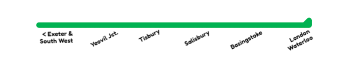 London Waterloo to Exeter