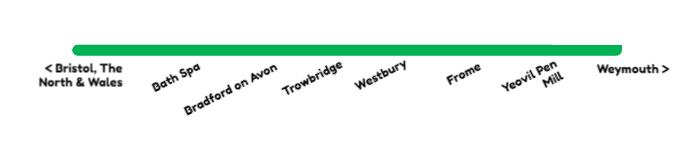 Bristol to Weymouth via Yeovil